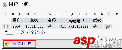 EasyPHP,PHP环境