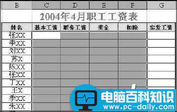 Excel固定区域内单元格的快速切换