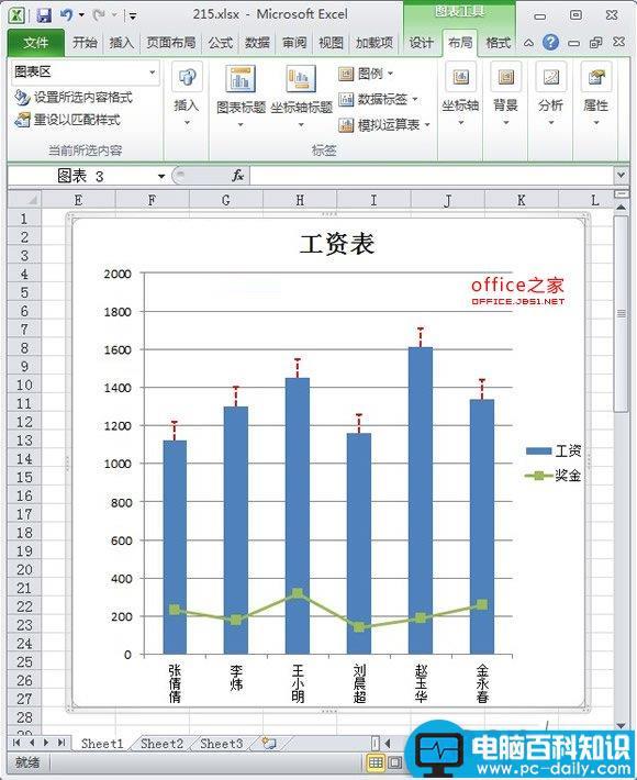 Excel2010误差线是黑色的如何更改其样式