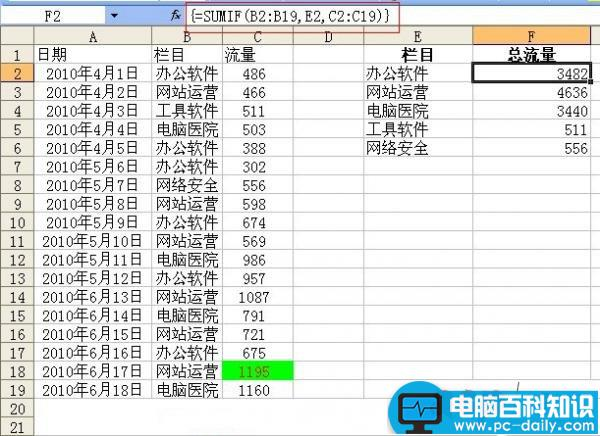 Excel中sumif函数的使用方法